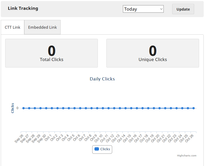 link_tracking